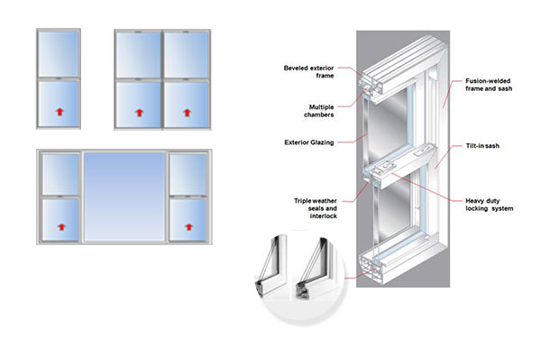 Commercial Vinyl Single Hung Windows chicago-specifications-dimensions